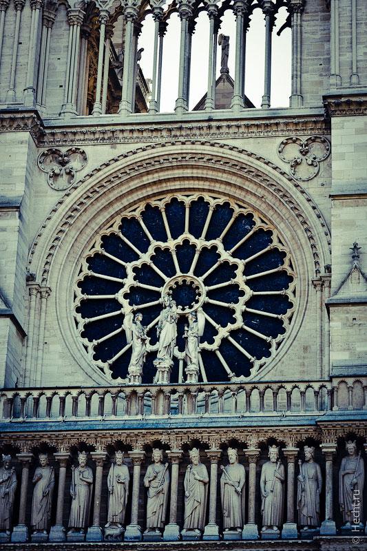 Архитектура Notre Dam de Paris